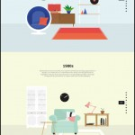 tipsaholic-interior-design-by-decade-infographic-harvey-water-softeners2