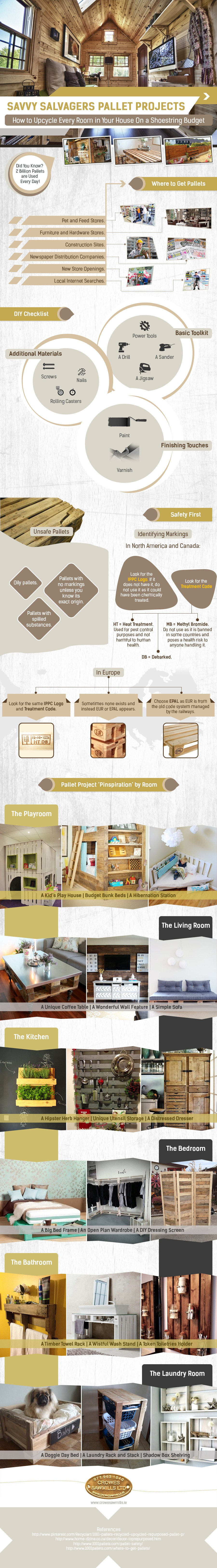 Do you love the look of pallet projects? There are endless possibilities for what you can create with a pallet. Pallet Projects Infographic via @tipsaholic #pallets #diy #projects #wood #home #pallet
